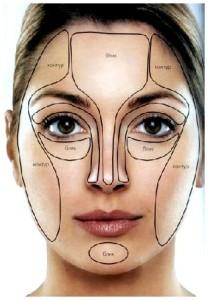 Как наносить основу под макияж правильно?